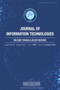 Journal of Information Technologies